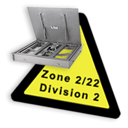 Floor Scales for Zone 2/22 and Division 2
