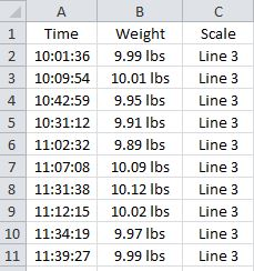 Raw Weighing Data